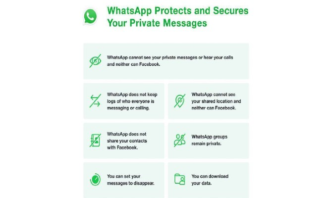 """We Want To Address Some Rumours"": WhatsApp Updates On Privacy Policy Row"