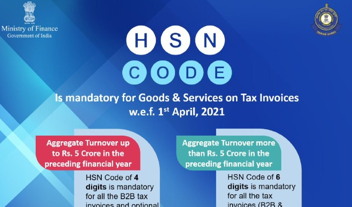 HSN Code for Goods and Services on Tax Invoices is mandatory w.e.f April 01, 2021